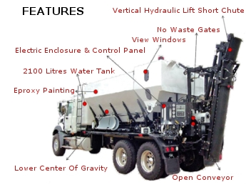 Omega_Concrete_Mixers_Features